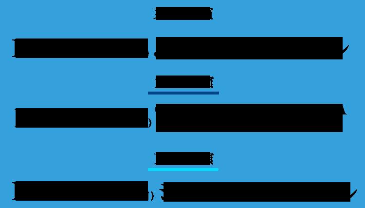 東京公演 よみうり大手町ホール 10月5日(火)~12日(火) シアター1010 大ホール 10月21日(木)~24日(日) COOL JAPAN PARK OSAKA WWホール 10月16日(土)~17日(日)